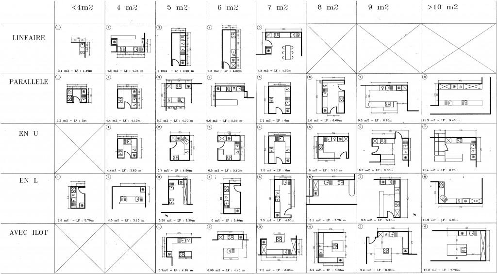 Plan cuisine ilot central - Atwebster.fr - Maison et mobilier