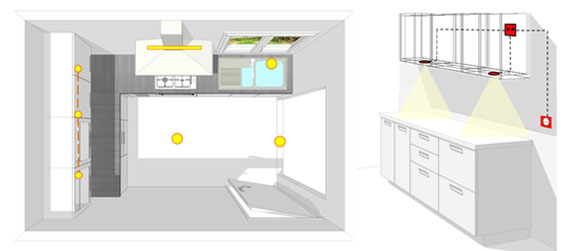 eclairage pour meuble haut de cuisine. Black Bedroom Furniture Sets. Home Design Ideas