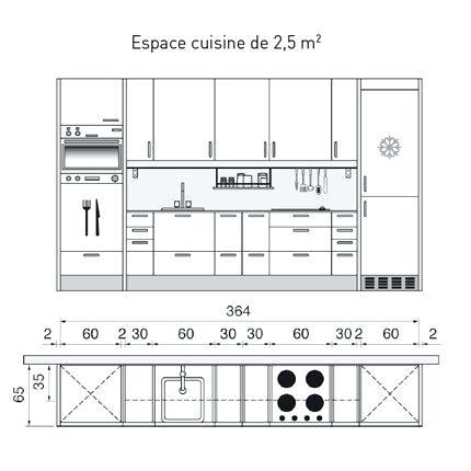 Logiciel gratuit plan de cuisine ikea maison et mobilier - Logiciel plan cuisine ...