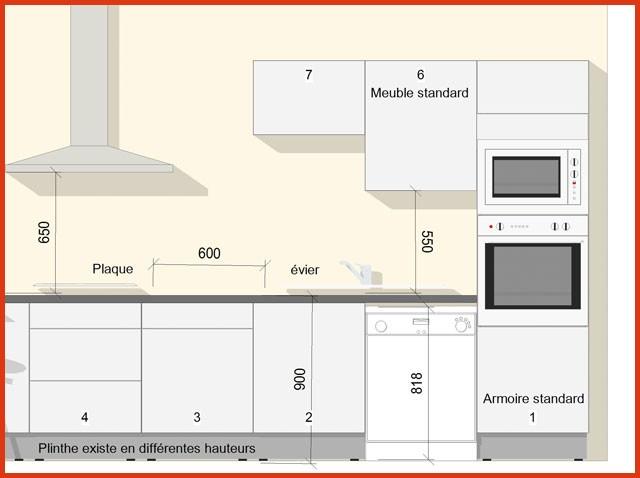 dimension standard meuble haut cuisine maison et mobilier